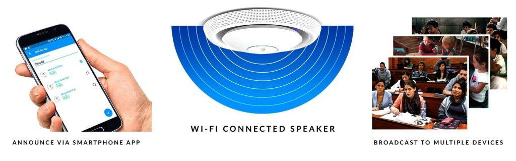 UniFi AP AC EDU phủ sóng Wi-Fi tích hợp Loa áp trần